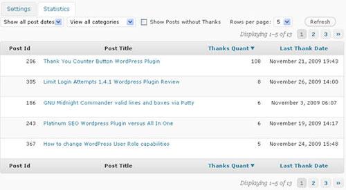 40 Most Popular Sidebar WordPress Plugins 17