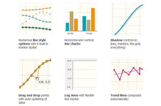 10 Useful JavaScript Solutions for Charts and Graphs 4