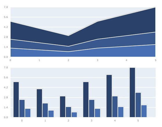 10 Useful JavaScript Solutions for Charts and Graphs 6