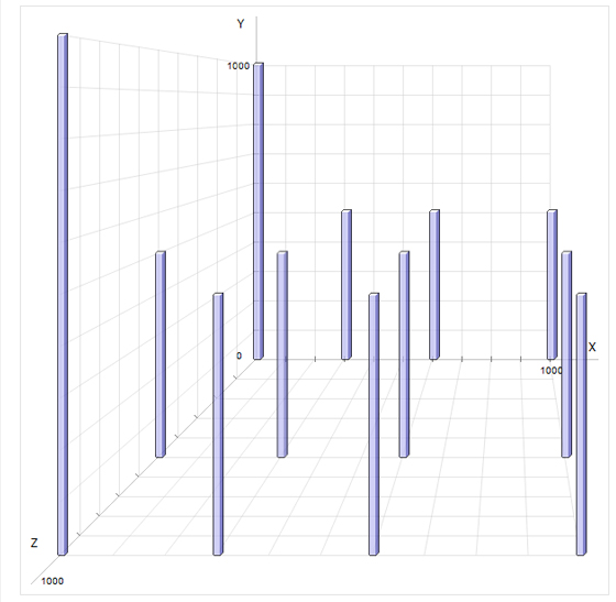 10 Useful JavaScript Solutions for Charts and Graphs 9