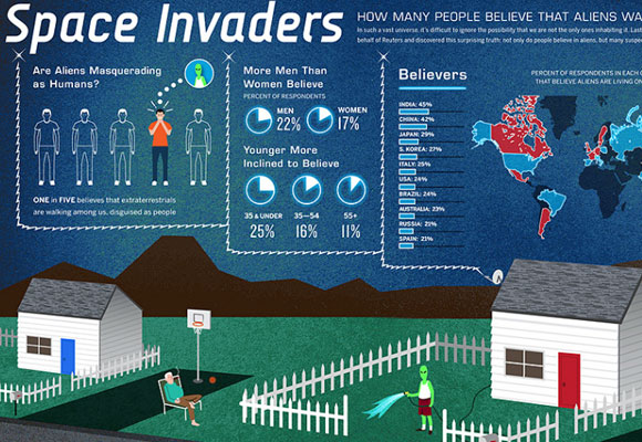 20 Beautifully Graphed Infographic Design 1