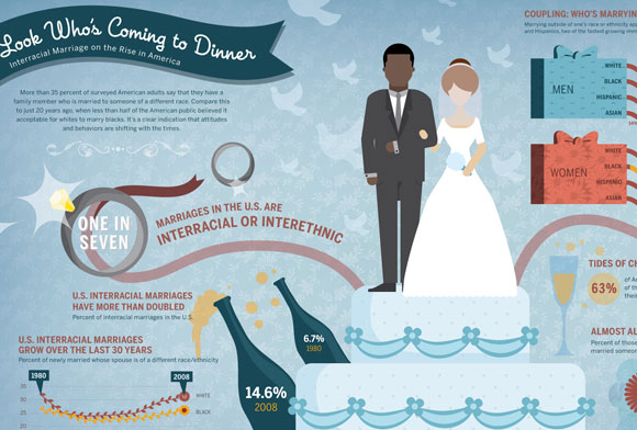 20 Beautifully Graphed Infographic Design 12