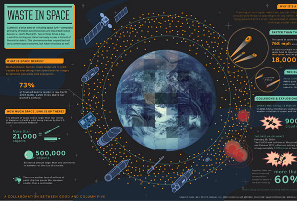 20 Beautifully Graphed Infographic Design 16