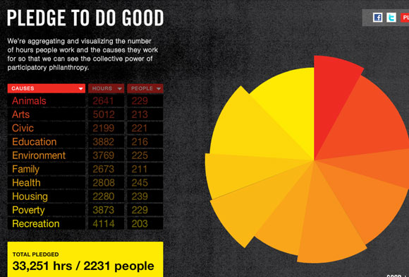 20 Beautifully Graphed Infographic Design 17