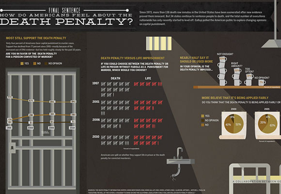 20 Beautifully Graphed Infographic Design 2