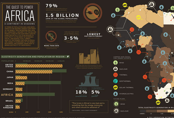 20 Beautifully Graphed Infographic Design