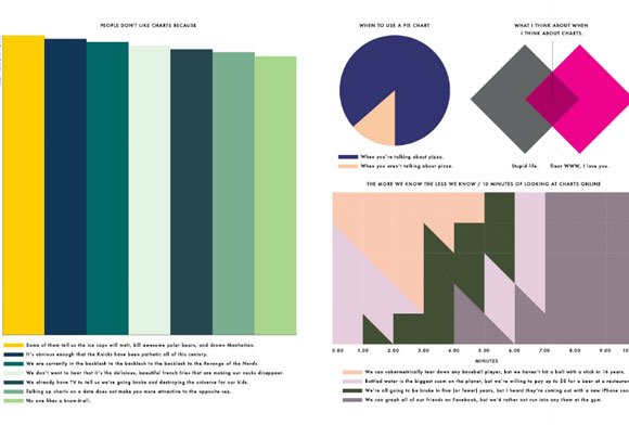 20 Beautifully Graphed Infographic Design 4