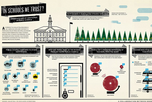 20 Beautifully Graphed Infographic Design 5