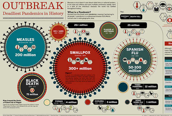 20 Beautifully Graphed Infographic Design 6