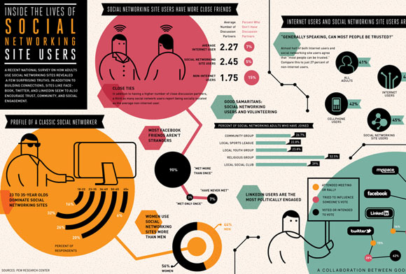 20 Beautifully Graphed Infographic Design 7