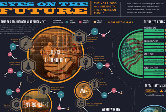 20 Beautifully Graphed Infographic Design 9