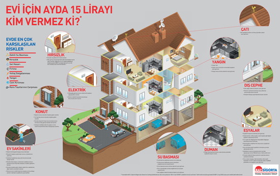 25 Awesome Infographic Designs