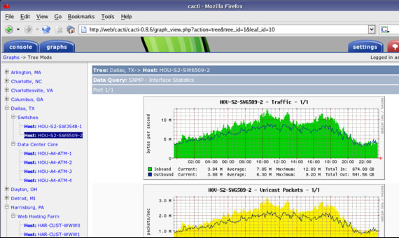 10 Most Organized Network Monitoring Tools 7