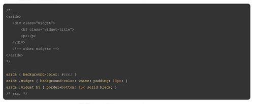 15 Awesome CSS3 Techniques