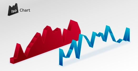 10 jQuery Libraries for Interactive Charts and Graphs 1