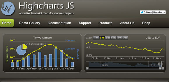 10 jQuery Libraries for Interactive Charts and Graphs 9
