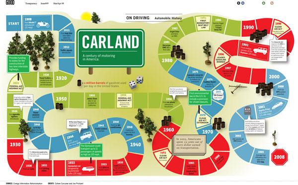 Secrets to Designing Killer Infographics