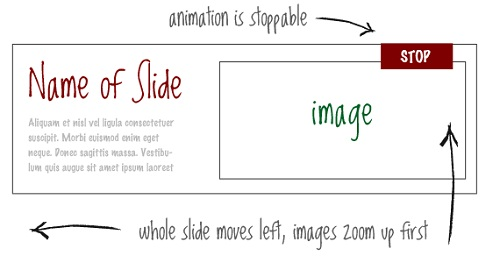 40 Top Level jQuery Image, Content Sliders and Slideshows 21