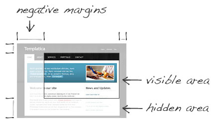 10 Simple and Effective CSS Tricks for Web Designers 7