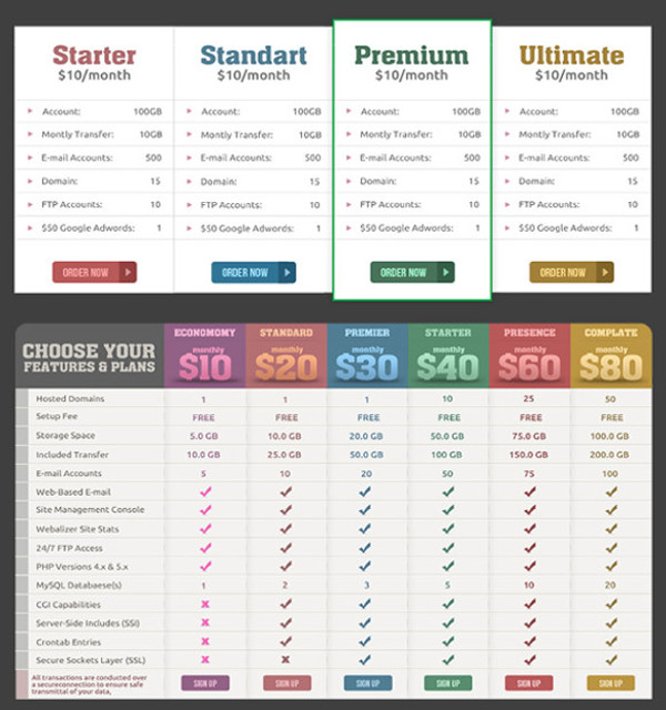 Pricing Tables & Banners