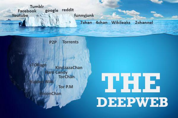 5 Benefits of the Deepweb
