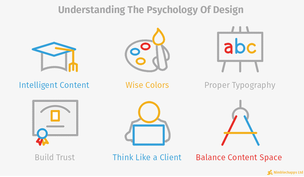 Understanding the Deep Psychology of Design and the Art of Mastering It