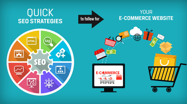 Quick SEO Strategies to Follow For Your E-Commerce Website